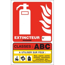 Panneaux Extincteur Classe ABC 125X190