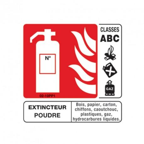 Panneaux Extincteur Classe ABC 100x100